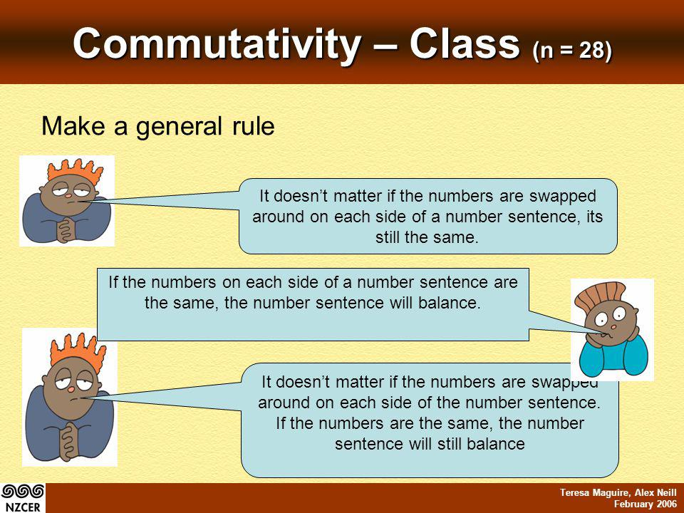 Teresa Maguire, Alex Neill February 2006 Commutativity – Class (n = 28) Make a general rule It doesnt matter if the numbers are swapped around on each side of a number sentence, its still the same.
