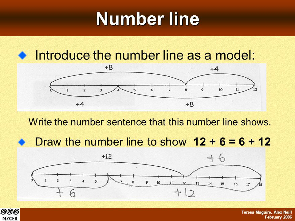 Teresa Maguire, Alex Neill February 2006 Number line Introduce the number line as a model: Write the number sentence that this number line shows.