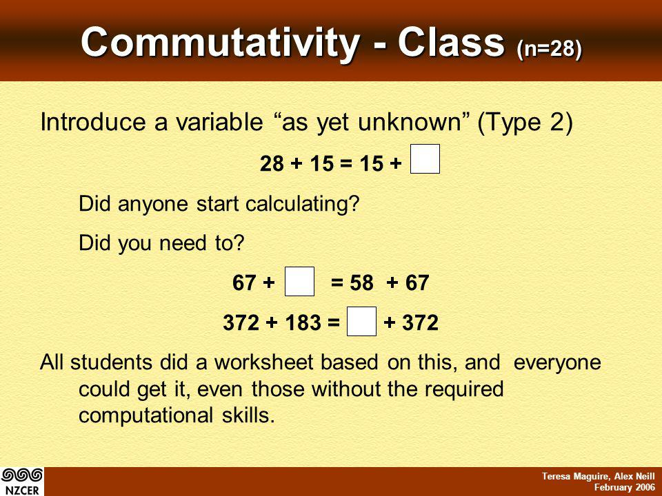 Teresa Maguire, Alex Neill February 2006 Commutativity - Class (n=28) Introduce a variable as yet unknown (Type 2) 28 + 15 = 15 + Did anyone start cal