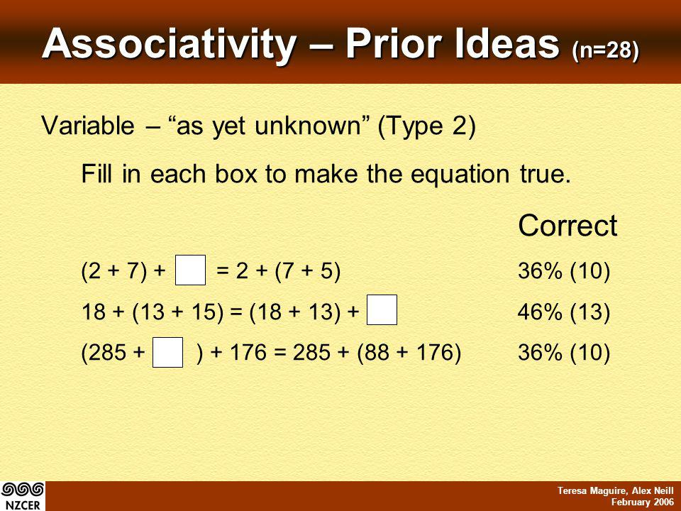 Teresa Maguire, Alex Neill February 2006 Associativity – Prior Ideas (n=28) Variable – as yet unknown (Type 2) Fill in each box to make the equation t