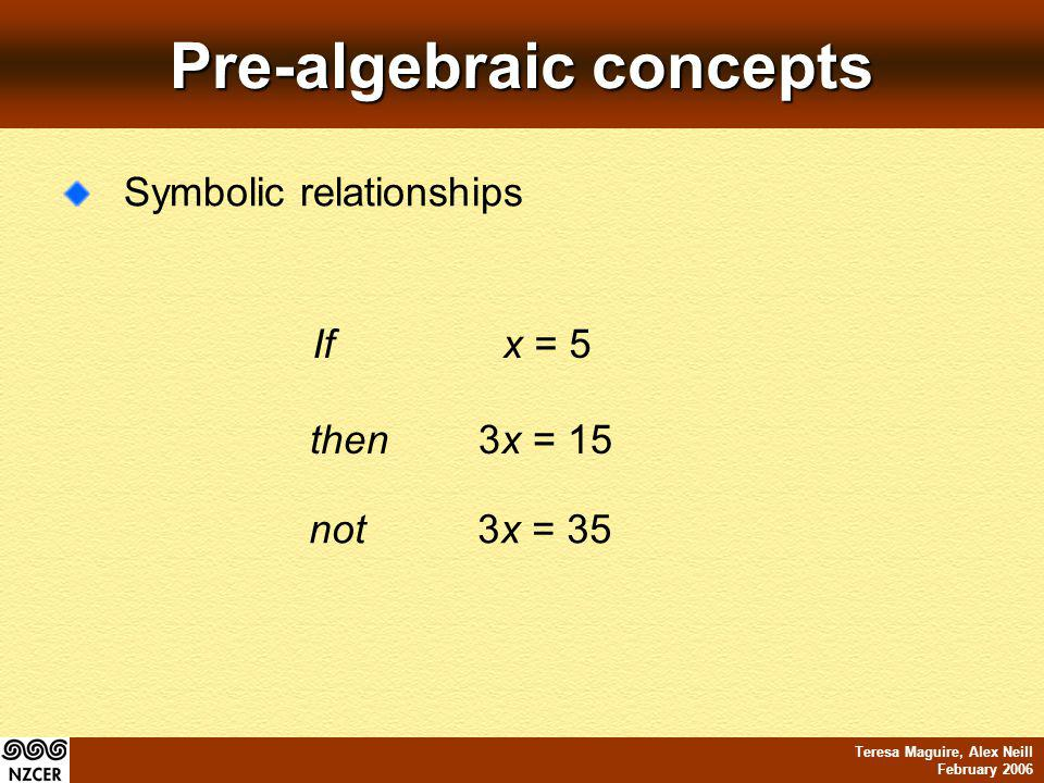 Teresa Maguire, Alex Neill February 2006 Pre-algebraic concepts Symbolic relationships If x = 5 then 3x = 15 not 3x = 35