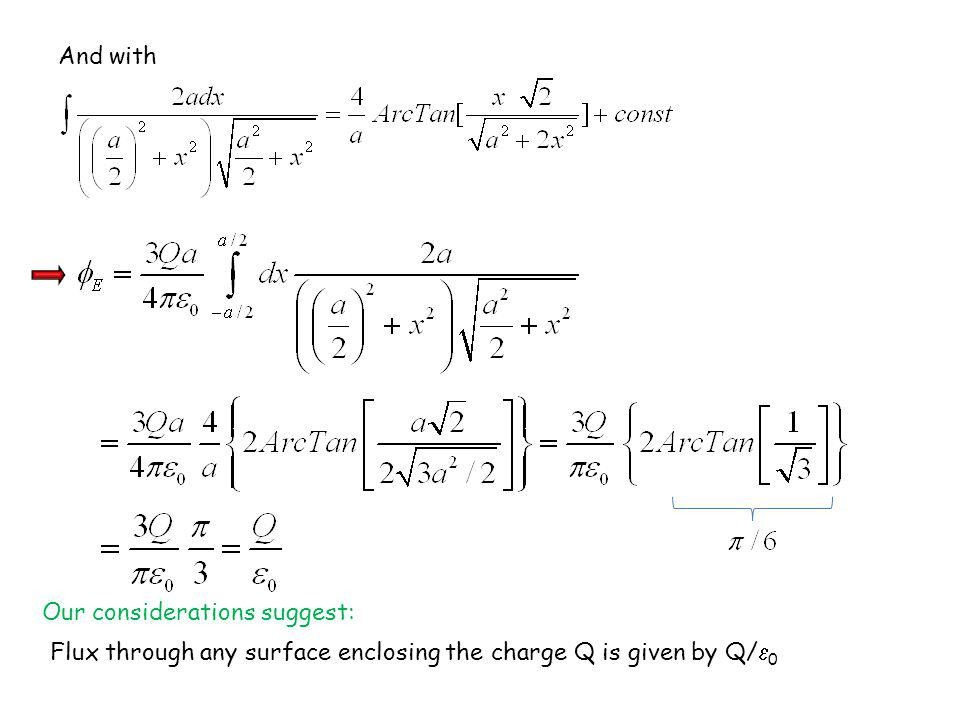 Our considerations suggest: And with Flux through any surface enclosing the charge Q is given by Q/ 0