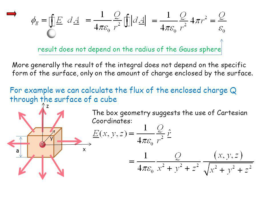More generally the result of the integral does not depend on the specific form of the surface, only on the amount of charge enclosed by the surface. r