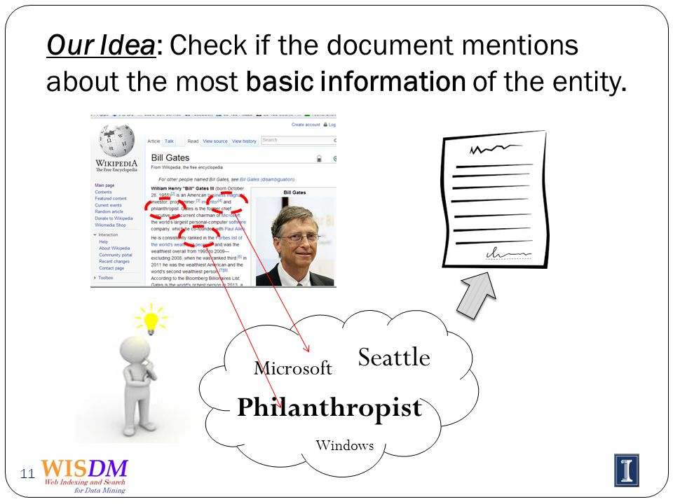 Our Idea: Check if the document mentions about the most basic information of the entity.