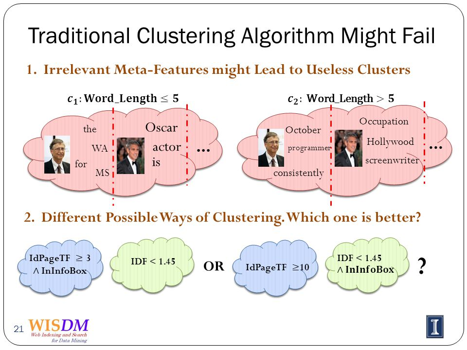 Traditional Clustering Algorithm Might Fail 21...