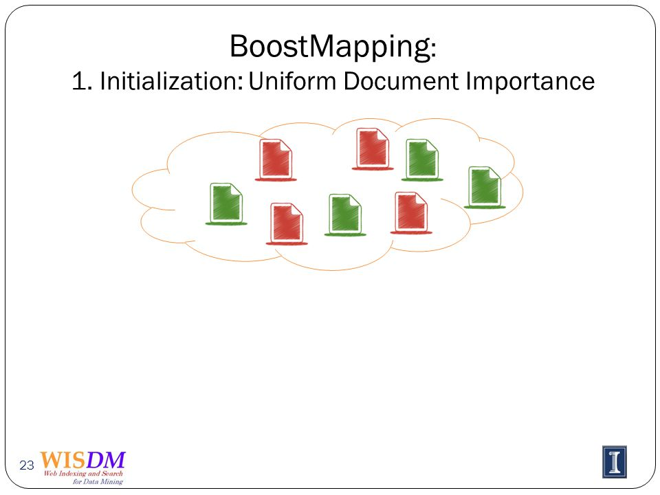 BoostMapping : 1. Initialization: Uniform Document Importance 23