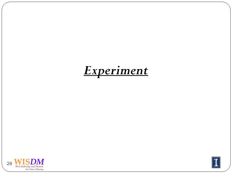 Experiment 28