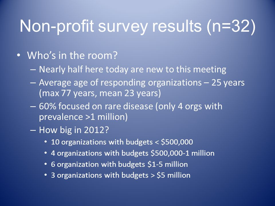 Non-profit survey results (n=32) Whos in the room? – Nearly half here today are new to this meeting – Average age of responding organizations – 25 yea