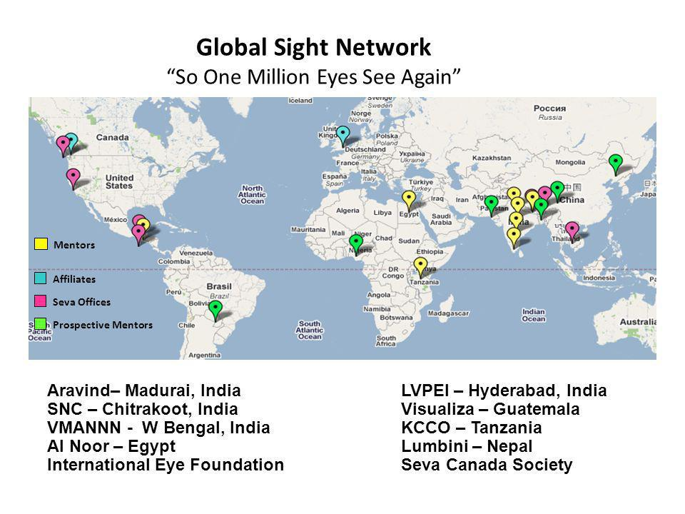 Global Sight Network So One Million Eyes See Again Aravind– Madurai, India SNC – Chitrakoot, India VMANNN - W Bengal, India Al Noor – Egypt International Eye Foundation LVPEI – Hyderabad, India Visualiza – Guatemala KCCO – Tanzania Lumbini – Nepal Seva Canada Society Mentors Affiliates Seva Offices Prospective Mentors