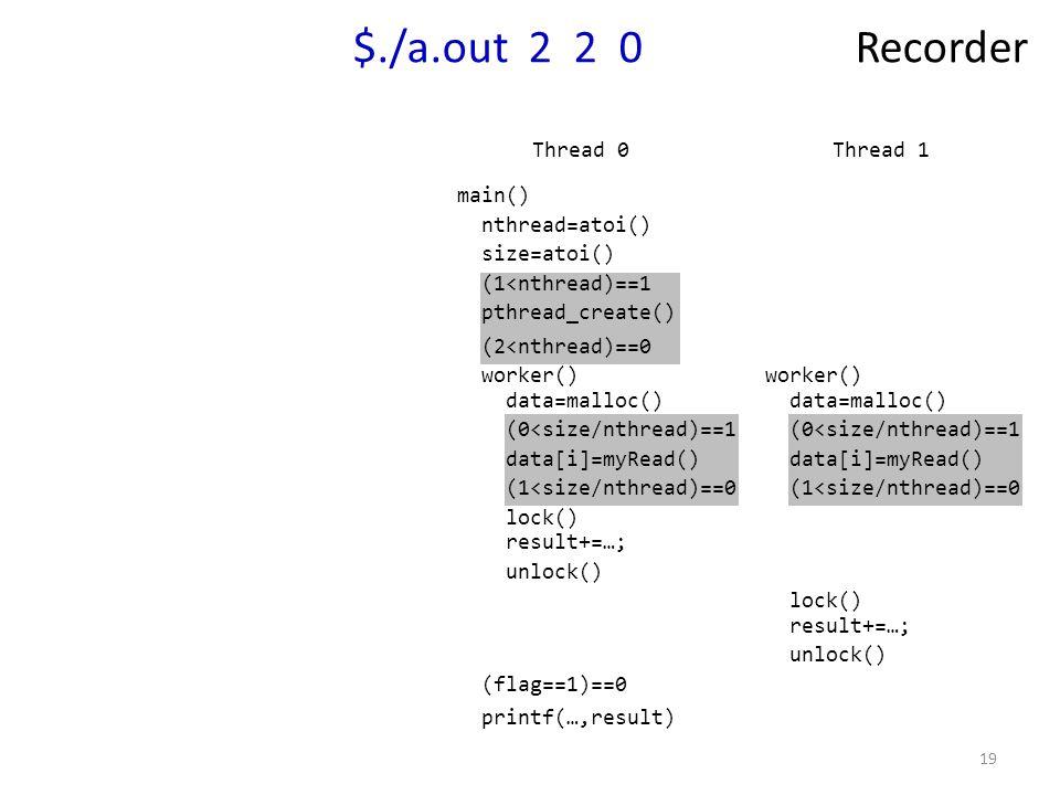 19 $./a.out 2 2 0 Recorder Thread 1 nthread=atoi() size=atoi() (1<nthread)==1 pthread_create() worker() data=malloc() (0<size/nthread)==1 data[i]=myRead() (1<size/nthread)==0 (flag==1)==0 (2<nthread)==0 Thread 0 lock() result+=…; unlock() data=malloc() (0<size/nthread)==1 data[i]=myRead() (1<size/nthread)==0 lock() result+=…; unlock() main() worker() printf(…,result)