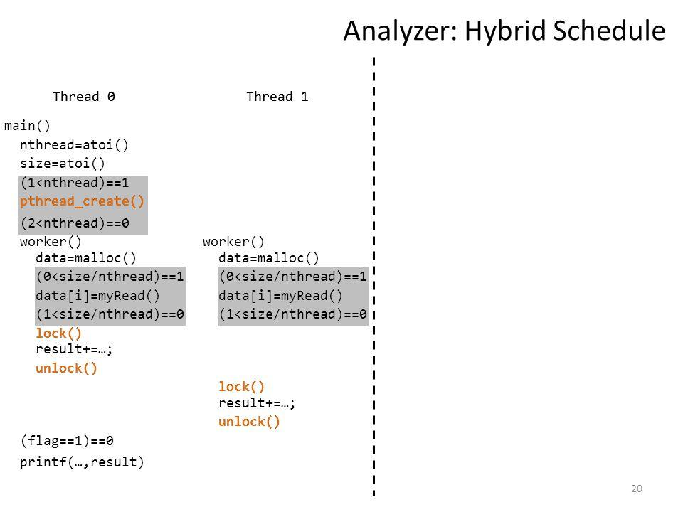 20 Analyzer: Hybrid Schedule Thread 1 nthread=atoi() size=atoi() (1<nthread)==1 pthread_create() worker() data=malloc() (0<size/nthread)==1 data[i]=myRead() (1<size/nthread)==0 (flag==1)==0 (2<nthread)==0 Thread 0 lock() result+=…; unlock() data=malloc() (0<size/nthread)==1 data[i]=myRead() (1<size/nthread)==0 lock() result+=…; unlock() main() worker() pthread_create() lock() unlock() lock() unlock() Thread 1Thread 0 printf(…,result)
