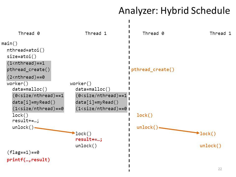22 Analyzer: Hybrid Schedule Thread 1 nthread=atoi() size=atoi() (1<nthread)==1 pthread_create() worker() data=malloc() (0<size/nthread)==1 data[i]=myRead() (1<size/nthread)==0 (flag==1)==0 (2<nthread)==0 Thread 0 lock() result+=…; unlock() data=malloc() (0<size/nthread)==1 data[i]=myRead() (1<size/nthread)==0 lock() result+=…; unlock() main() worker() pthread_create() lock() unlock() lock() unlock() Thread 1Thread 0 printf(…,result) result+=…;