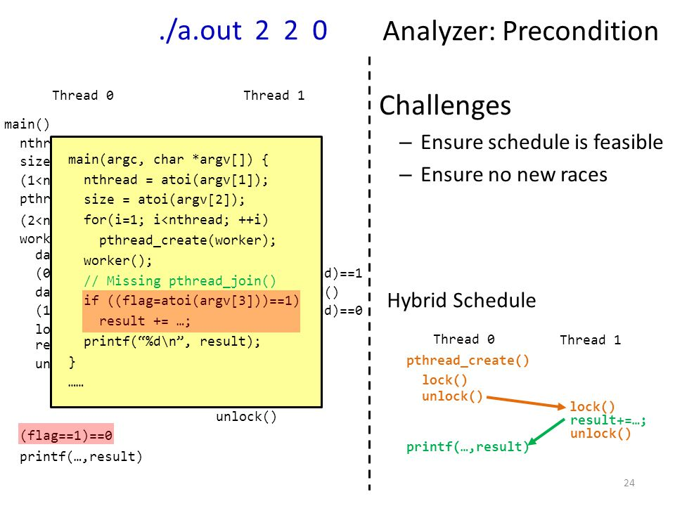 24 Analyzer: Precondition Thread 1 nthread=atoi() size=atoi() (1<nthread)==1 pthread_create() worker() data=malloc() (0<size/nthread)==1 data[i]=myRead() (1<size/nthread)==0 (flag==1)==0 (2<nthread)==0 Thread 0 lock() result+=…; unlock() data=malloc() (0<size/nthread)==1 data[i]=myRead() (1<size/nthread)==0 lock() result+=…; unlock() main() worker() printf(…,result) Challenges – Ensure schedule is feasible – Ensure no new races pthread_create() lock() unlock() lock() unlock() Thread 1 Thread 0 printf(…,result) result+=…;./a.out 2 2 0 Hybrid Schedule main(argc, char *argv[]) { nthread = atoi(argv[1]); size = atoi(argv[2]); for(i=1; i<nthread; ++i) pthread_create(worker); worker(); // Missing pthread_join() if ((flag=atoi(argv[3]))==1) result += …; printf(%d\n, result); } ……