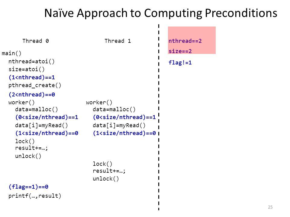 25 Naïve Approach to Computing Preconditions Thread 1 nthread=atoi() size=atoi() (1<nthread)==1 pthread_create() worker() data=malloc() (0<size/nthread)==1 data[i]=myRead() (1<size/nthread)==0 (flag==1)==0 (2<nthread)==0 Thread 0 lock() result+=…; unlock() data=malloc() (0<size/nthread)==1 data[i]=myRead() (1<size/nthread)==0 lock() result+=…; unlock() main() worker() nthread==2 size==2 (1<nthread)==1 (2<nthread)==0 (0<size/nthread)==1 (1<size/nthread)==0 (0<size/nthread)==1 (1<size/nthread)==0 printf(…,result) (flag==1)==0 flag!=1