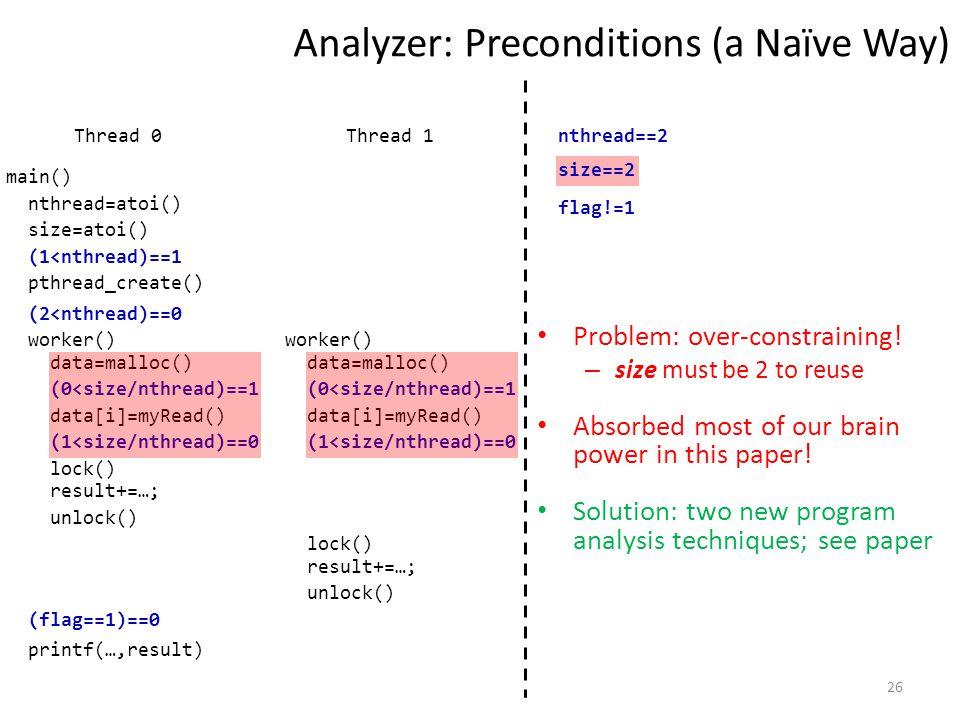 26 Analyzer: Preconditions (a Naïve Way) Thread 1 nthread=atoi() size=atoi() (1<nthread)==1 pthread_create() worker() data=malloc() (0<size/nthread)==1 data[i]=myRead() (1<size/nthread)==0 (flag==1)==0 (2<nthread)==0 Thread 0 lock() result+=…; unlock() data=malloc() (0<size/nthread)==1 data[i]=myRead() (1<size/nthread)==0 lock() result+=…; unlock() main() worker() Problem: over-constraining.