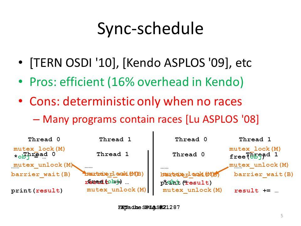 Thread 0Thread 1 FFT in SPLASH2 …… barrier_wait(B) print(result) …… barrier_wait(B) result += … Thread 0Thread 1 …… barrier_wait(B) print(result) …… barrier_wait(B) result += … Sync-schedule [TERN OSDI 10], [Kendo ASPLOS 09], etc Pros: efficient (16% overhead in Kendo) Cons: deterministic only when no races – Many programs contain races [Lu ASPLOS 08] 5 Thread 0Thread 1 Apache Bug #21287 Thread 0Thread 1 mutex_lock(M) *obj = … mutex_unlock(M) mutex_lock(M) free(obj) mutex_unlock(M) mutex_lock(M) *obj = … mutex_unlock(M) mutex_lock(M) free(obj) mutex_unlock(M)