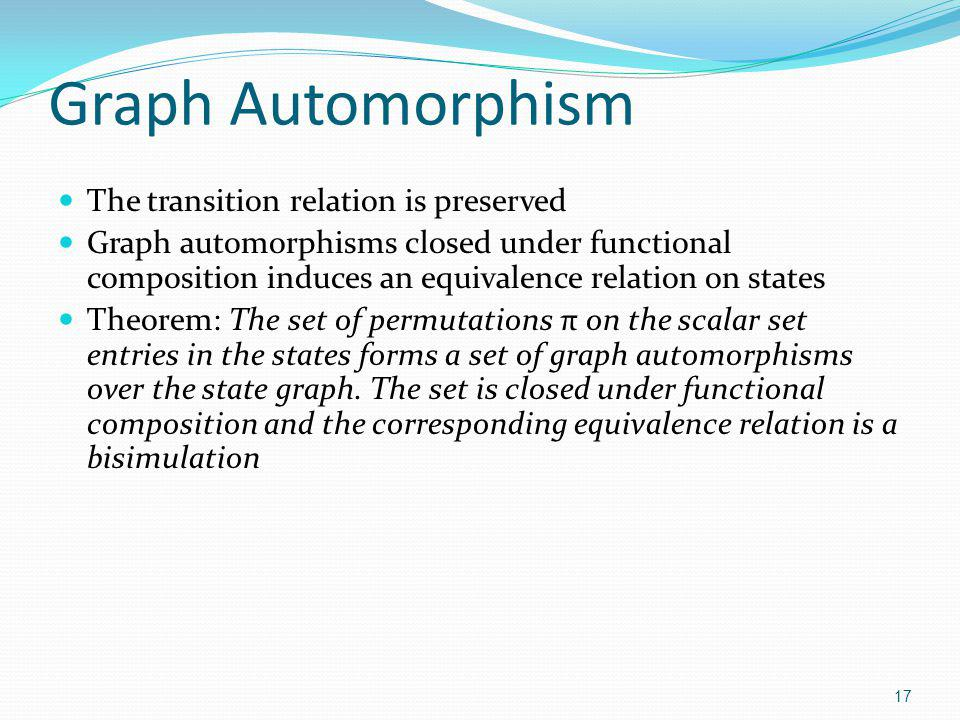 Graph Automorphism The transition relation is preserved Graph automorphisms closed under functional composition induces an equivalence relation on sta