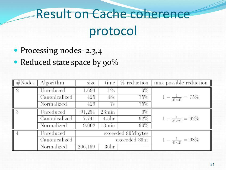 Result on Cache coherence protocol Processing nodes- 2,3,4 Reduced state space by 90% 21