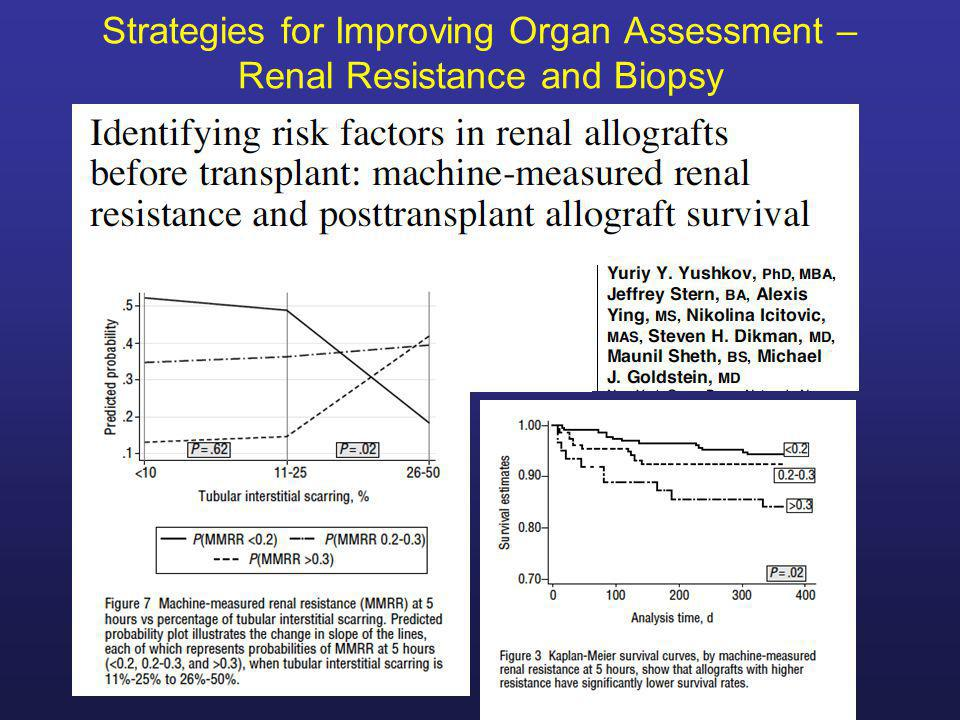 Strategies for Improving Organ Assessment – Renal Resistance and Biopsy