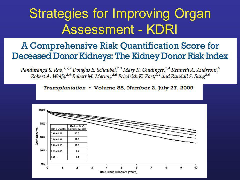 Strategies for Improving Organ Assessment - KDRI