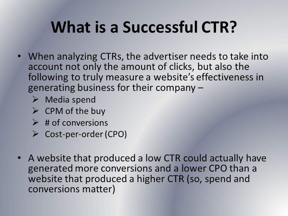 What is a Successful CTR.