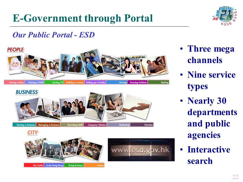 E-Government through Portal Our Public Portal - ESD Three mega channels Nine service types Nearly 30 departments and public agencies Interactive search 22