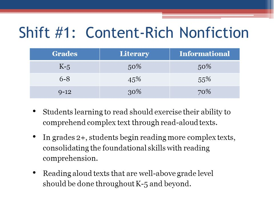 Shift #1: Content-Rich Nonfiction GradesLiteraryInformational K-550% 6-845%55% %70% Students learning to read should exercise their ability to comprehend complex text through read-aloud texts.