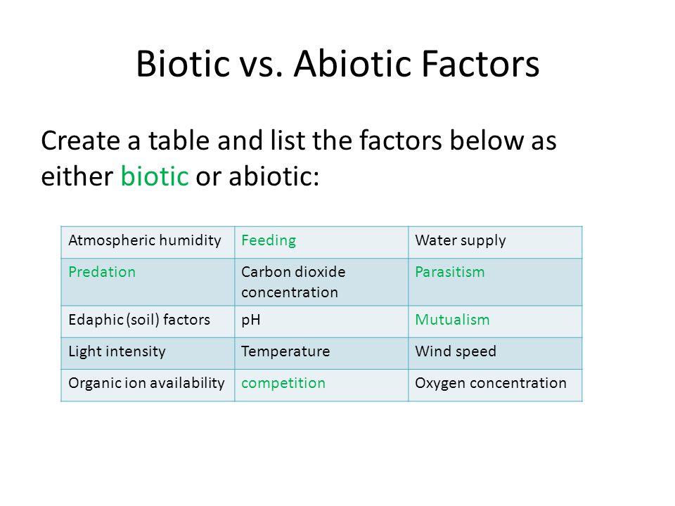 Biotic vs.