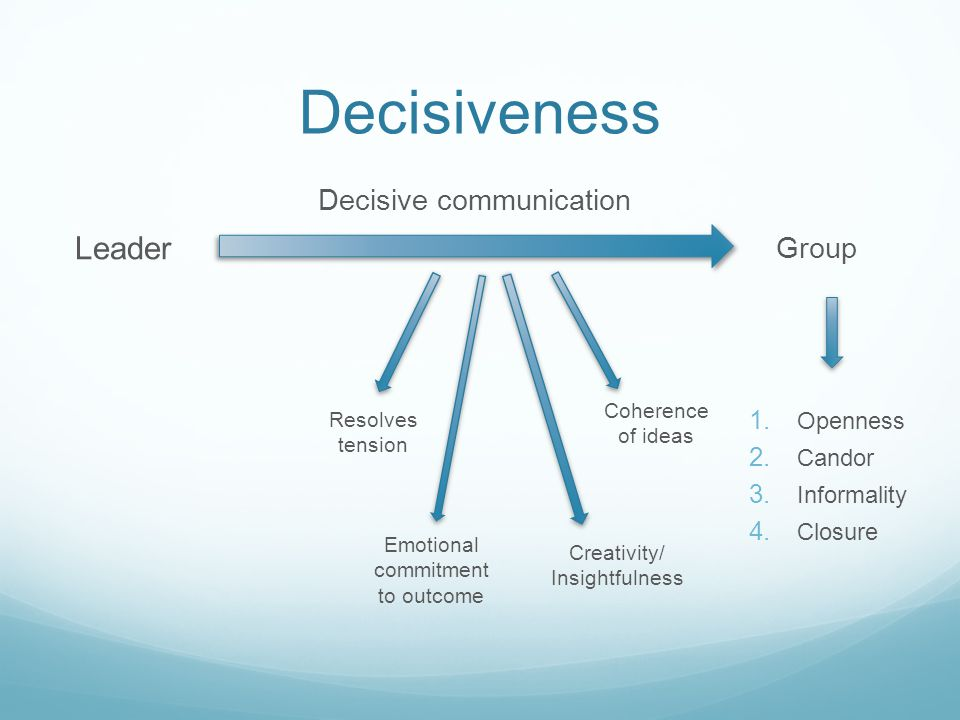 Decisiveness 1. Openness 2. Candor 3. Informality 4.