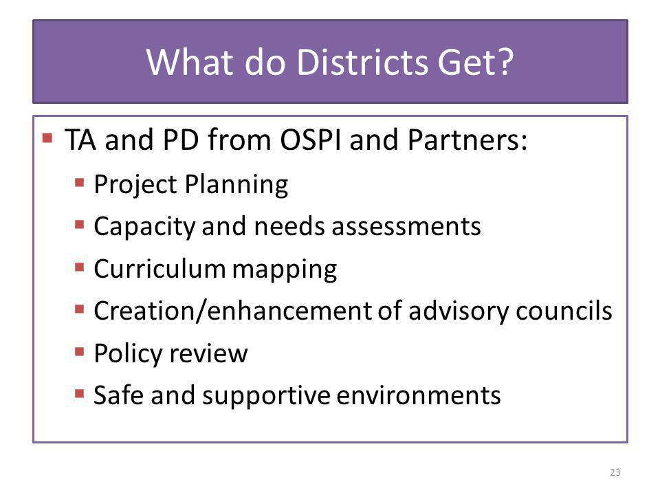 TA and PD from OSPI and Partners: Project Planning Capacity and needs assessments Curriculum mapping Creation/enhancement of advisory councils Policy review Safe and supportive environments 23 What do Districts Get?