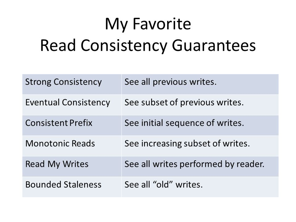 My Favorite Read Consistency Guarantees Strong ConsistencySee all previous writes.