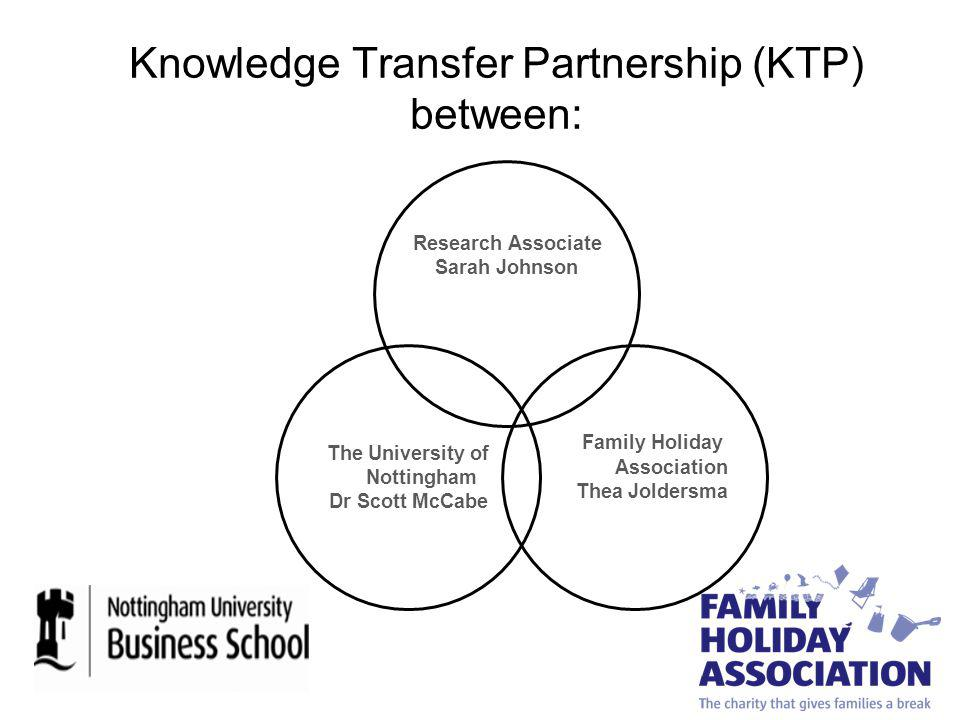 Knowledge Transfer Partnership (KTP) between: The University of Nottingham Dr Scott McCabe Family Holiday Association Thea Joldersma Research Associate Sarah Johnson