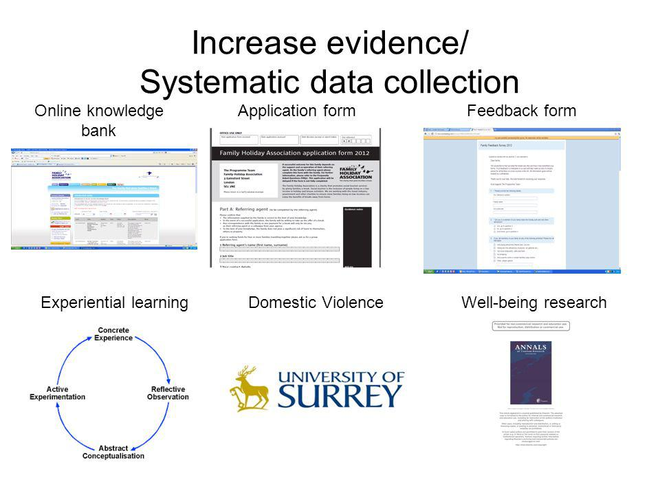 Increase evidence/ Systematic data collection Application formFeedback form Well-being researchDomestic ViolenceExperiential learning Online knowledge bank
