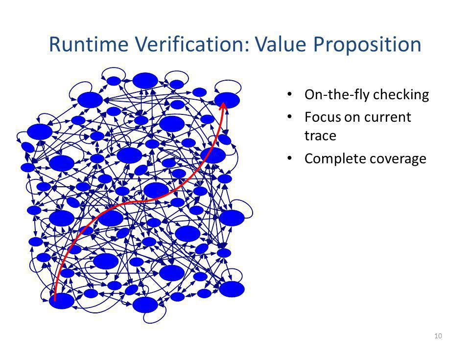 Runtime Verification: Value Proposition On-the-fly checking Focus on current trace Complete coverage 10