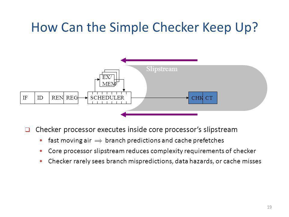 19 How Can the Simple Checker Keep Up? Slipstream IFIDRENREG EX/ MEM SCHEDULER CHKCT Checker processor executes inside core processors slipstream fast