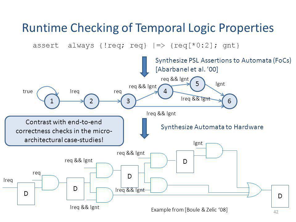 Runtime Checking of Temporal Logic Properties 42 123 4 5 6 true!reqreq req && !gnt !req && !gnt !gnt assert always {!req; req} |=> {req[*0:2]; gnt} Sy
