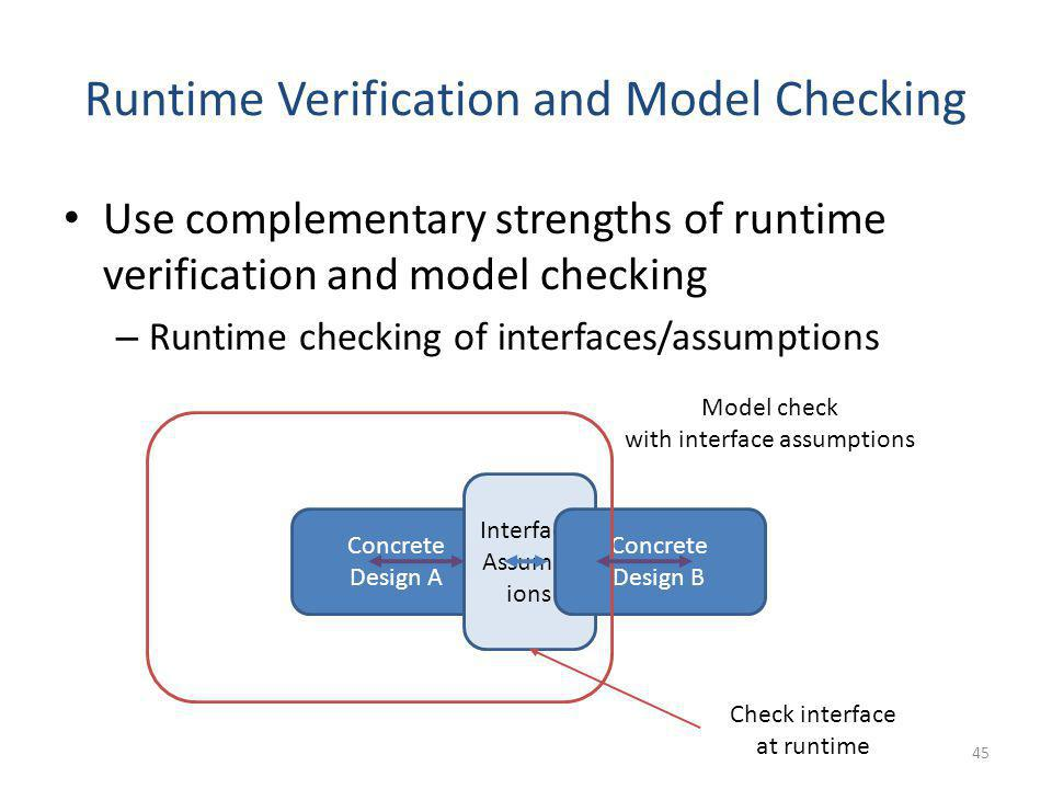 Runtime Verification and Model Checking Use complementary strengths of runtime verification and model checking – Runtime checking of interfaces/assump