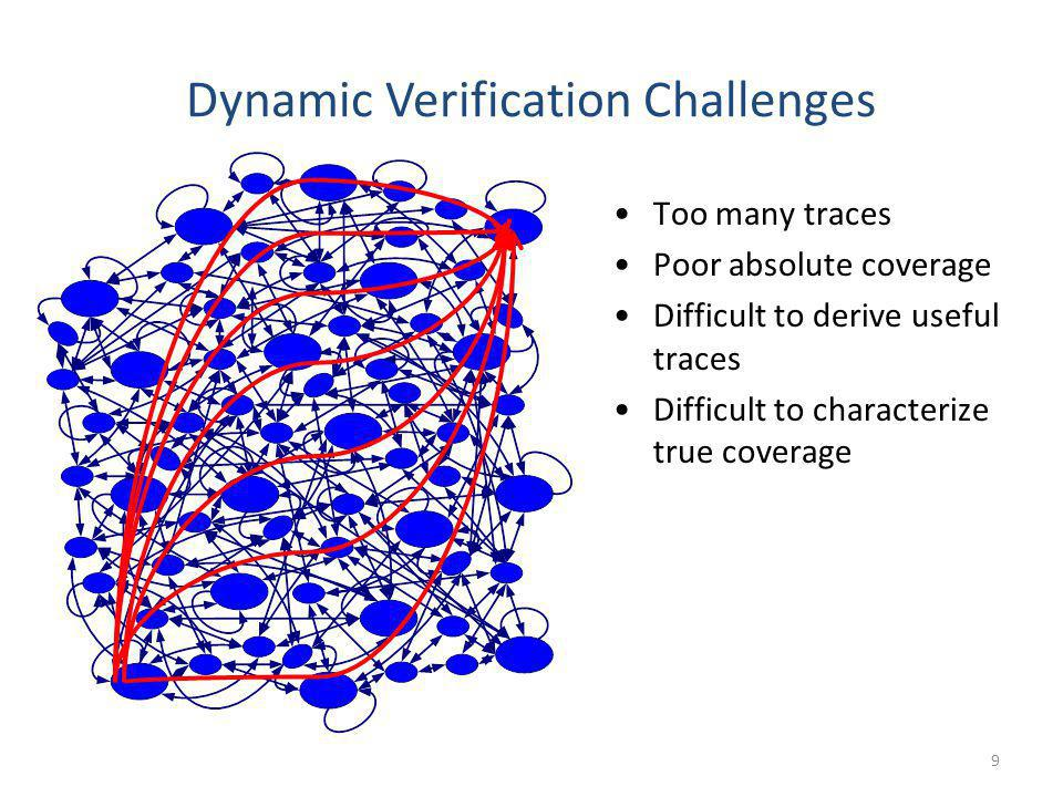 Dynamic Verification Challenges Too many traces Poor absolute coverage Difficult to derive useful traces Difficult to characterize true coverage 9
