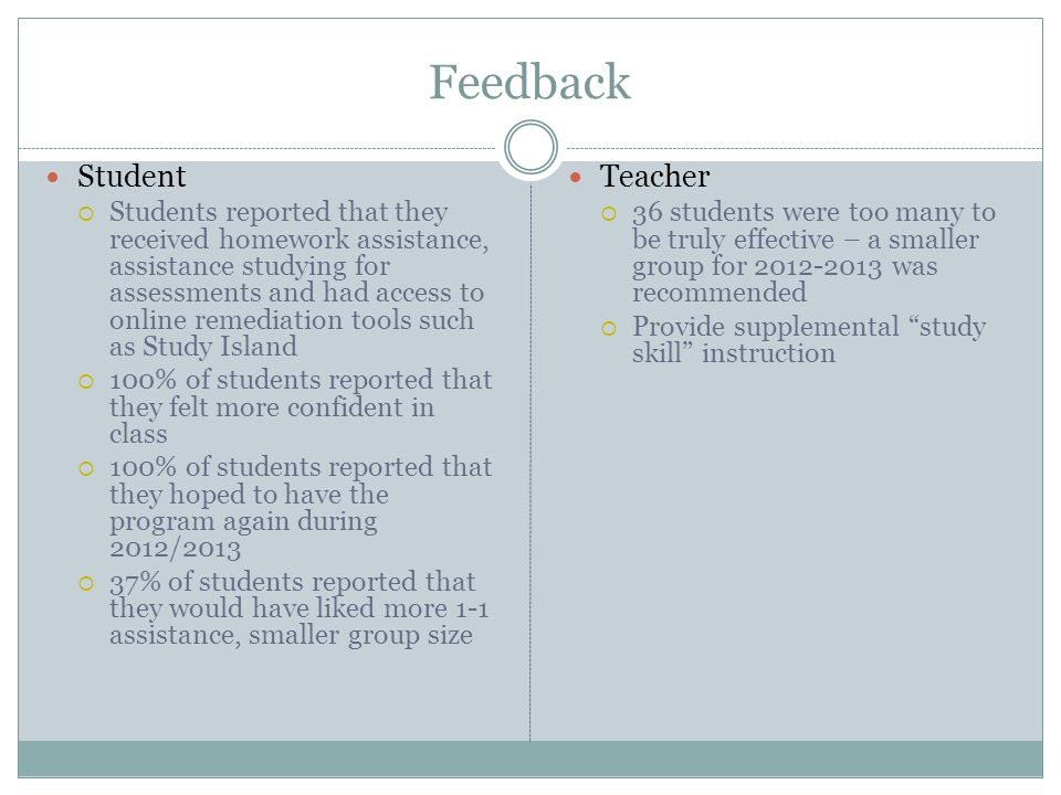 Feedback Student Students reported that they received homework assistance, assistance studying for assessments and had access to online remediation tools such as Study Island 100% of students reported that they felt more confident in class 100% of students reported that they hoped to have the program again during 2012/2013 37% of students reported that they would have liked more 1-1 assistance, smaller group size Teacher 36 students were too many to be truly effective – a smaller group for 2012-2013 was recommended Provide supplemental study skill instruction