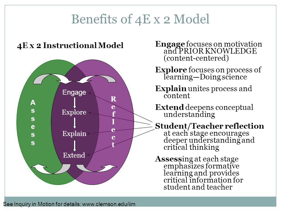 Benefits of 4E x 2 Model 4E x 2 Instructional Model Engage focuses on motivation and PRIOR KNOWLEDGE (content-centered) Explore focuses on process of