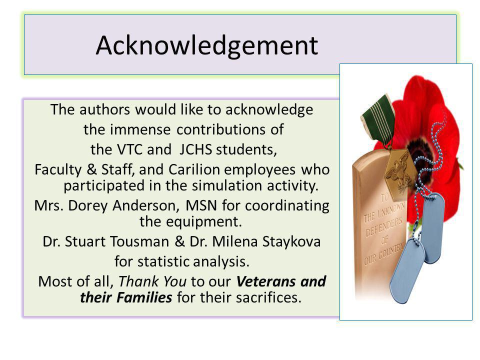 Acknowledgement The authors would like to acknowledge the immense contributions of the VTC and JCHS students, Faculty & Staff, and Carilion employees who participated in the simulation activity.
