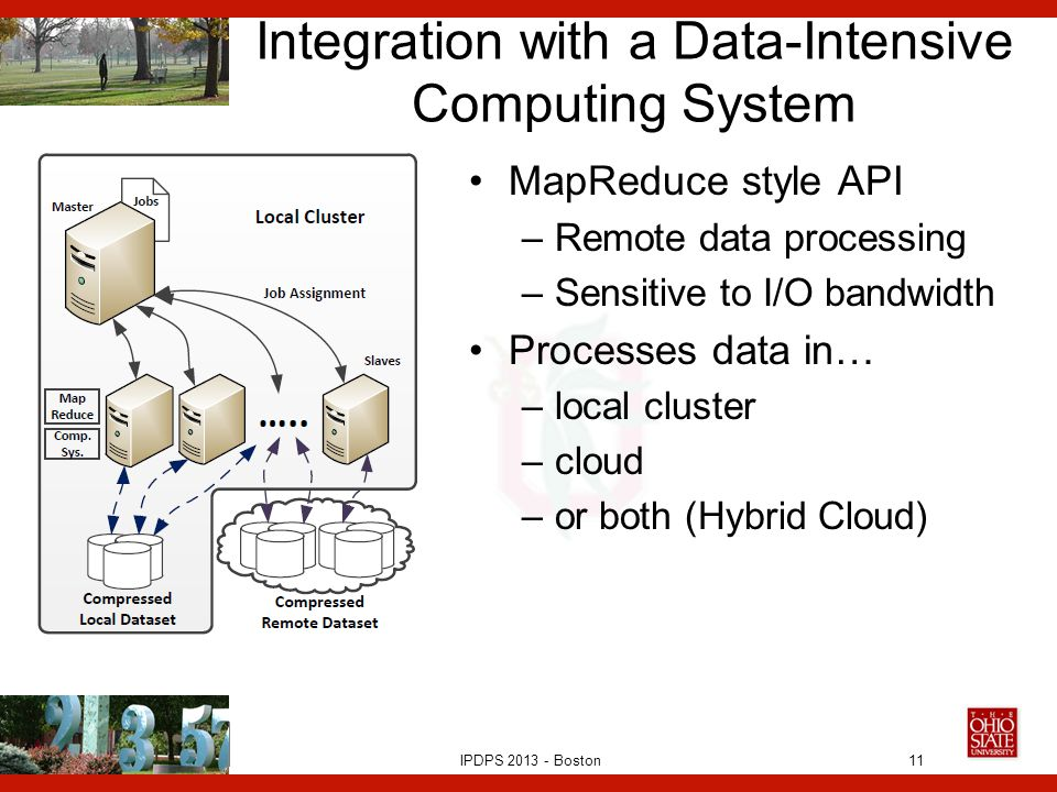 IPDPS 2013 - Boston Integration with a Data-Intensive Computing System MapReduce style API –Remote data processing –Sensitive to I/O bandwidth Processes data in… –local cluster –cloud –or both (Hybrid Cloud) 11