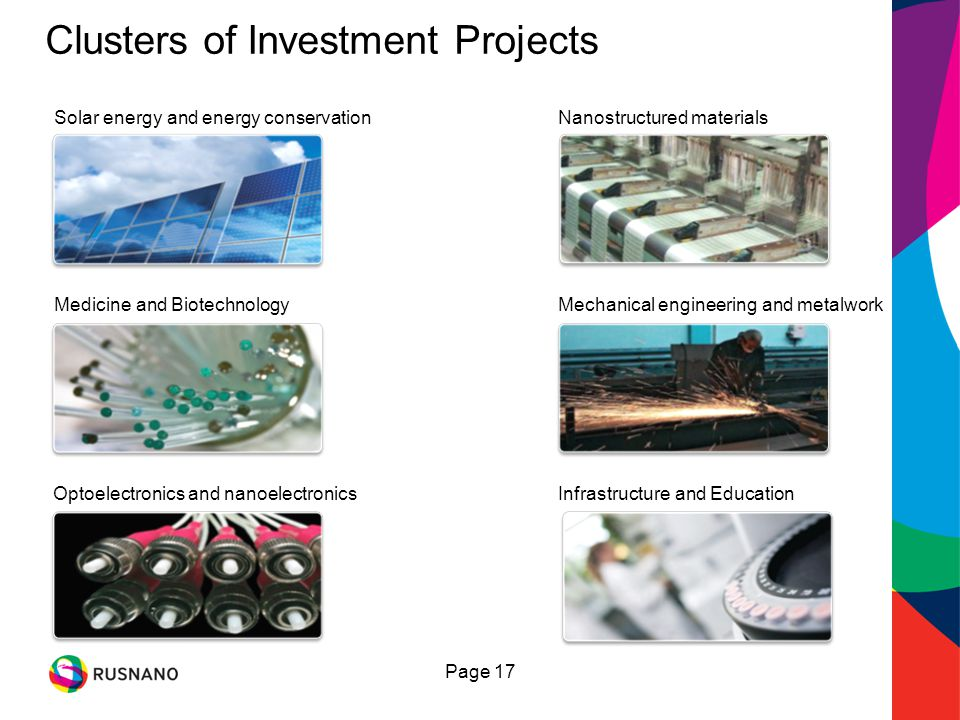 Clusters of Investment Projects Solar energy and energy conservationNanostructured materials Medicine and BiotechnologyMechanical engineering and metalwork Infrastructure and EducationOptoelectronics and nanoelectronics Page 17