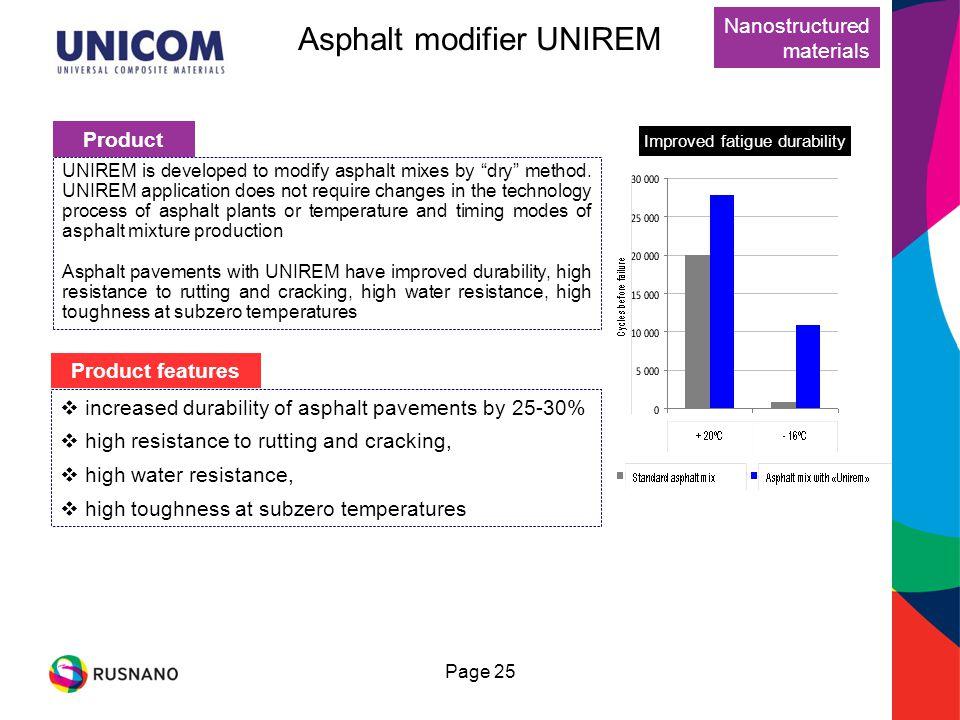 Nanostructured materials Asphalt modifier UNIREM Product UNIREM is developed to modify asphalt mixes by dry method. UNIREM application does not requir