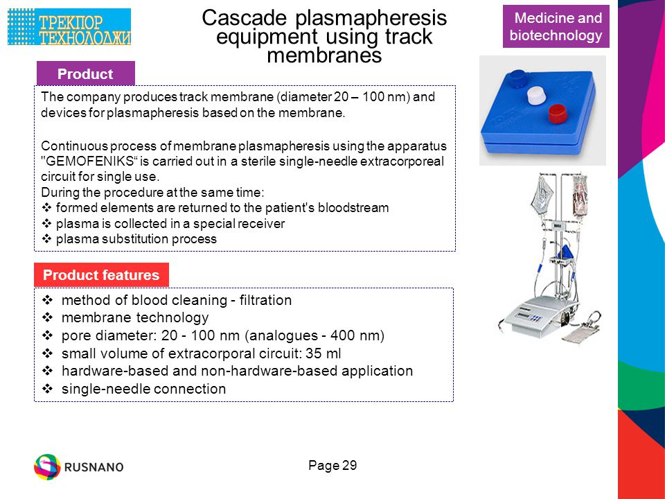 Medicine and biotechnology Product The company produces track membrane (diameter 20 – 100 nm) and devices for plasmapheresis based on the membrane.