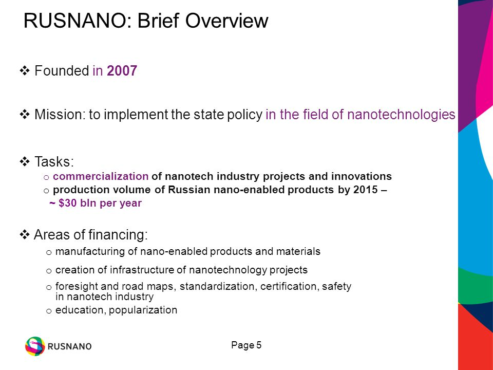 Mission: to implement the state policy in the field of nanotechnologies Tasks: o commercialization of nanotech industry projects and innovations o production volume of Russian nano-enabled products by 2015 – ~ $30 bln per year Areas of financing: o manufacturing of nano-enabled products and materials o foresight and road maps, standardization, certification, safety in nanotech industry o education, popularization Founded in 2007 RUSNANO: Brief Overview Page 5 o creation of infrastructure of nanotechnology projects