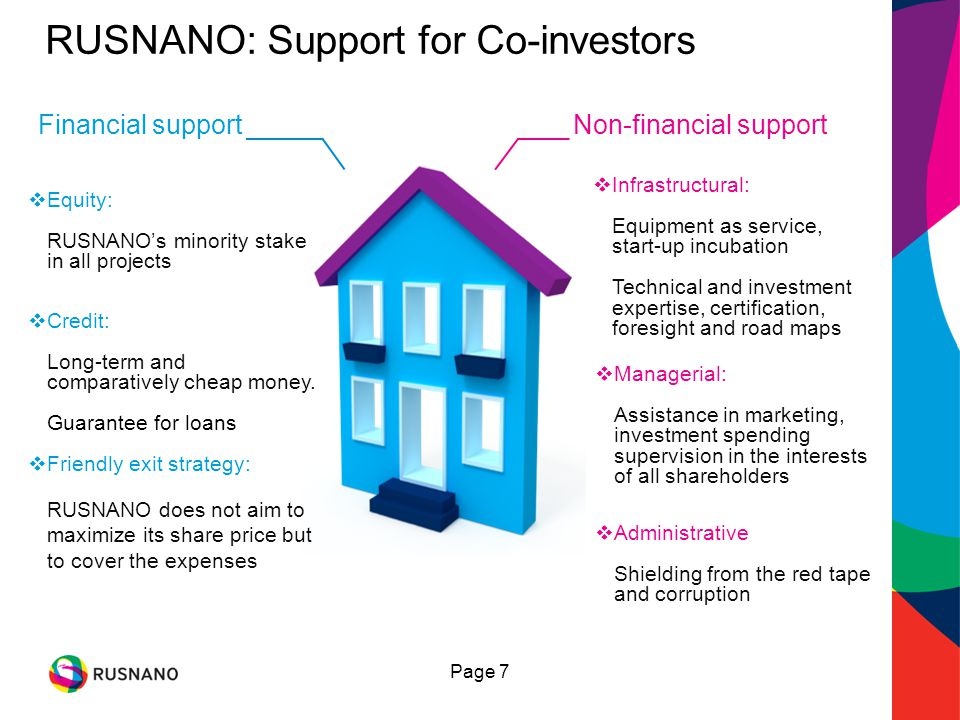 Page 7 RUSNANO: Support for Co-investors Financial supportNon-financial support Equity: RUSNANOs minority stake in all projects Credit: Long-term and comparatively cheap money.