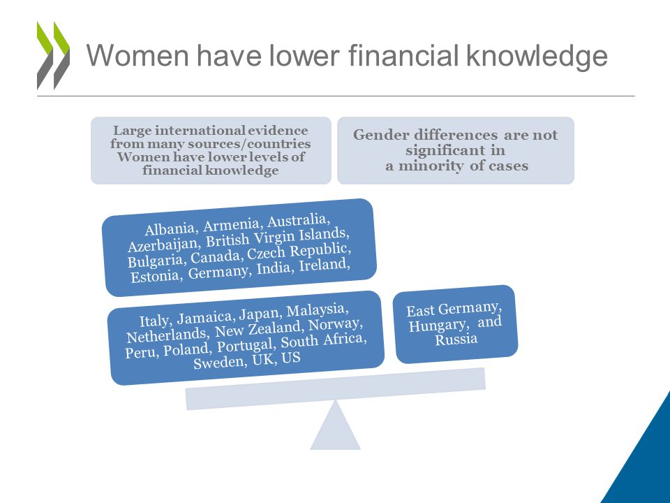 OECD INFE Policy guidance on empowering women through financial awareness and education– under development OECD Recommendation on Gender Equality in Education, Employment and Entrepreneurship Feed into Russian G20 Presidency agenda Next steps