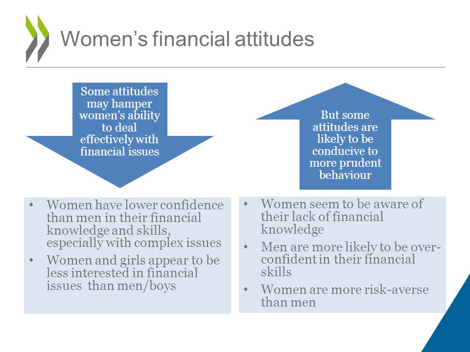 Some attitudes may hamper womens ability to deal effectively with financial issues But some attitudes are likely to be conducive to more prudent behav