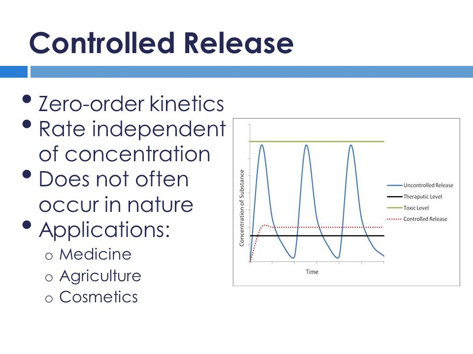 Controlled Release Zero-order kinetics Rate independent of concentration Does not often occur in nature Applications: o Medicine o Agriculture o Cosmetics